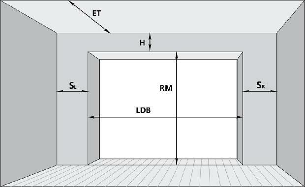 Автоматические подъёмные секционные ворота Алютех очень чётко делятся на типы по интенсивности использования и...